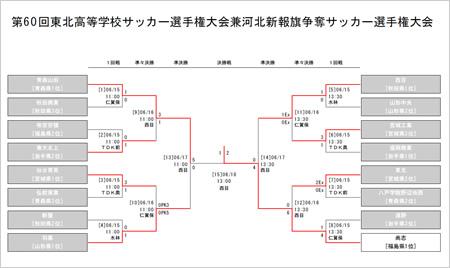 2018 touhoku_results_s.jpg