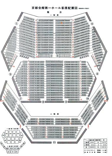 京都会館座席表
