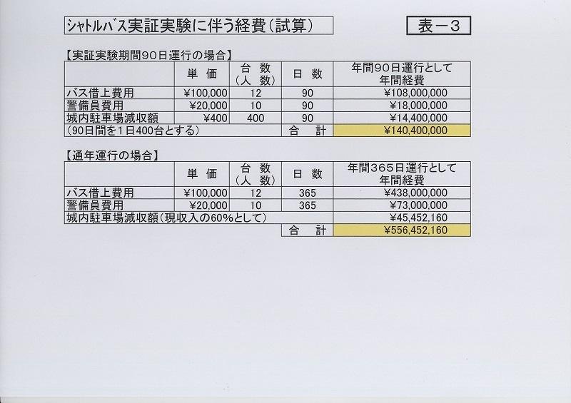 20161229501