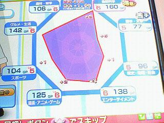 りおんGPグラフ