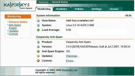 Kaspersky GUI Monitoring