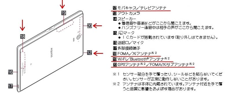 お持ちの携帯やスマホ、タブレットのアンテナ位置を確認して、テスラ 電話タグを貼りましょう