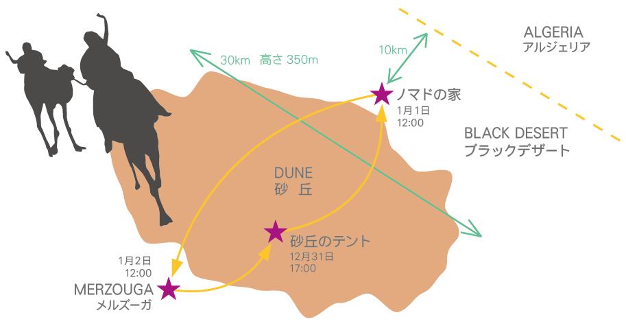 年越しツアー砂漠の図
