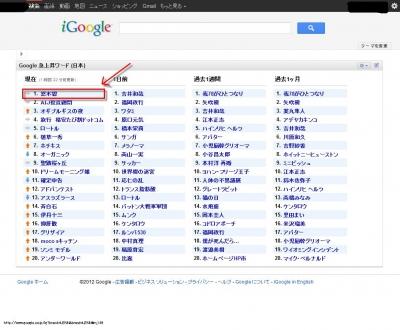 声優の悠木碧さん,Google急上昇ワード1位に!