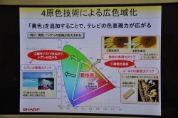4原色技術_広色域化