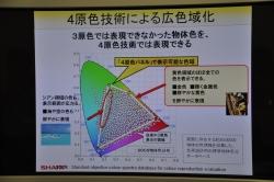 4原色技術_広色域化v