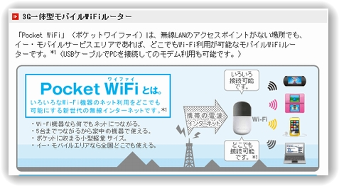 D25HW 「Pocket WiFi」接続イメージ