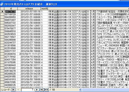 ツイート用元データクエリ表