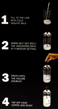 ミルクフローサーの使い方