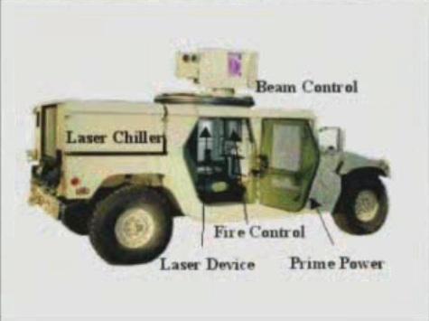 レーザー兵器2