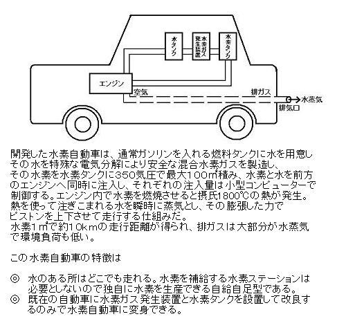 水燃料自動車2