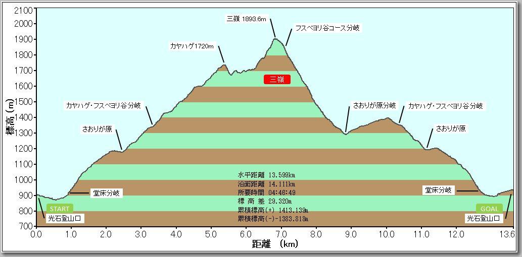 三嶺マップ