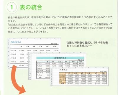 エクセル表の統合