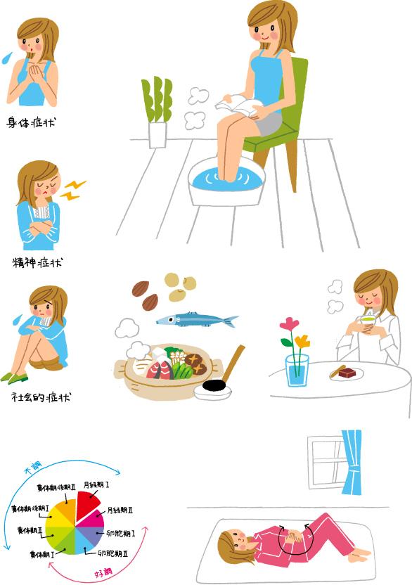 美容 健康 生理 イラスト