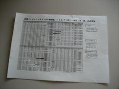 臨時列車の時刻表