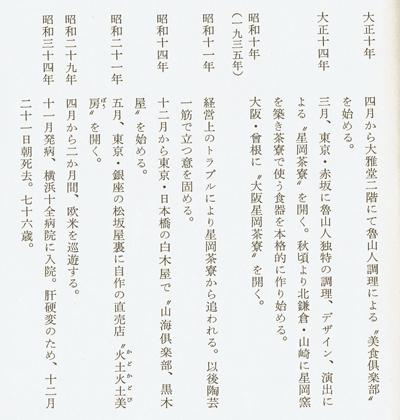 v魯山人略歴2.jpg