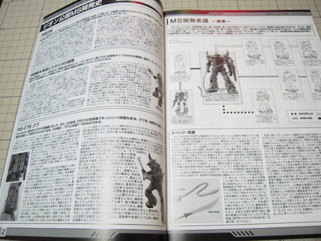 MG MS-07B グフ Ver.2.0