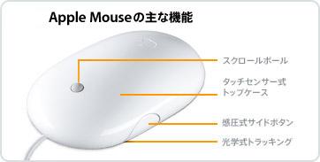 マイティマウス