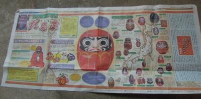 だるま特集 中日新聞
