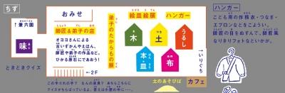 こども工芸修行 弟子求む! 金沢 伝統産業工芸館