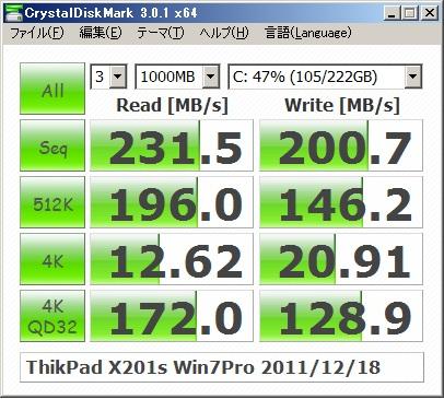 M4-256GBSSD-bench