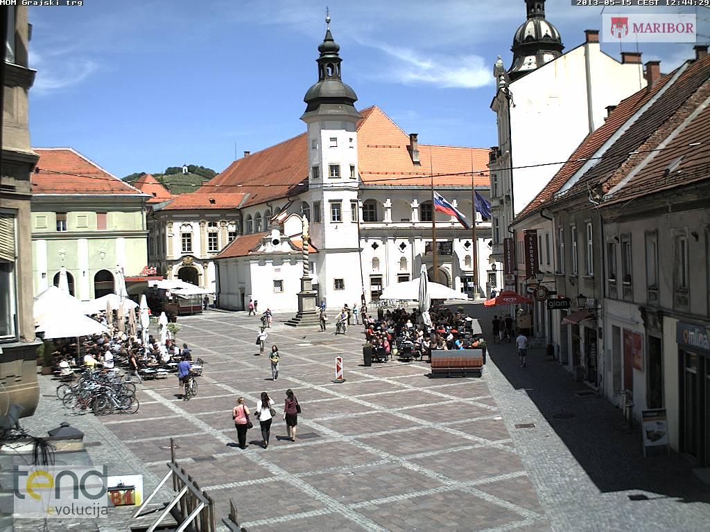 スロベニア Maribor どこかの国のライブカメラ ライブカメラ 海外 旅行 写真