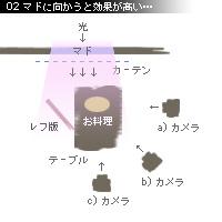 かなりぴんぼけ 海老玉丼 グルメ写真