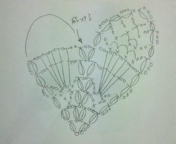ハートのドイリー編み図