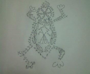 カエルのミニモチーフ・編み図