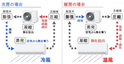 aircon01.jpg