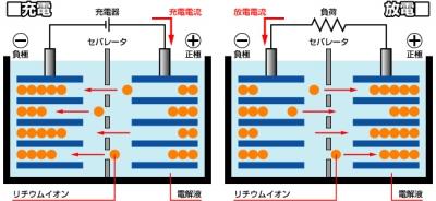 li バッテリー02.jpg
