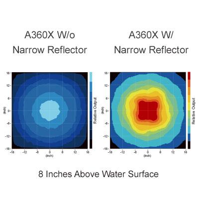 A360XNarrowReflector_05.jpg