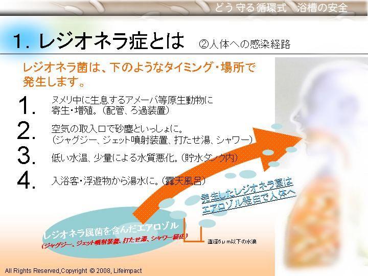 風呂レジオネラ感染症 対策4
