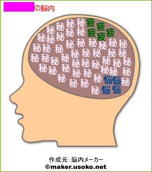 sasori_brain02.jpg