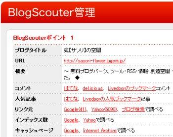 BlogScouter_kanri.jpg