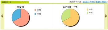 Yahoo!ログール_nandaibetu.jpg