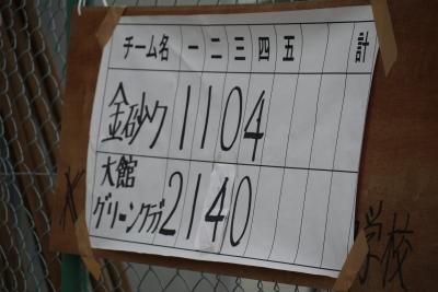 グリーン対金砂スコア1.JPG