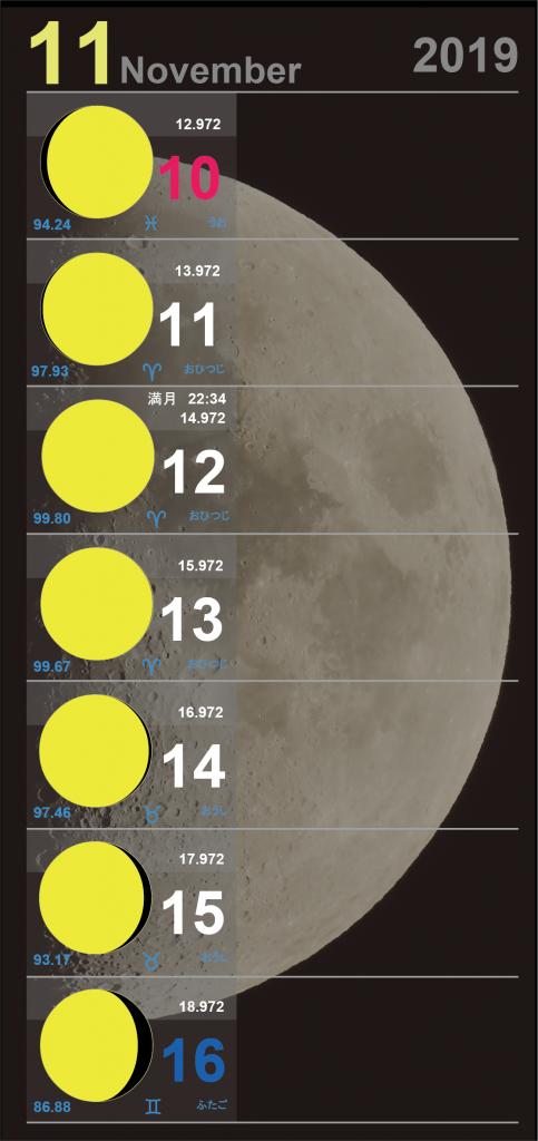 moon_weekly