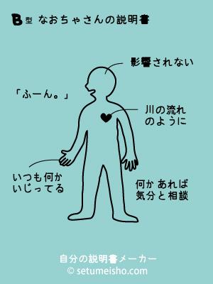 なおちゃの説明書