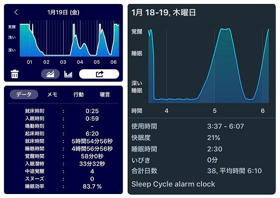 睡眠管理アプリ