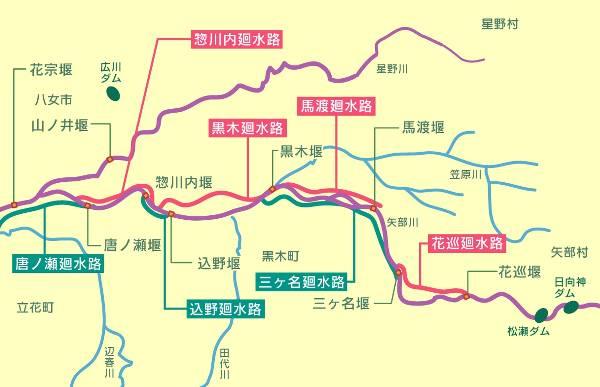 矢部川回水路地図