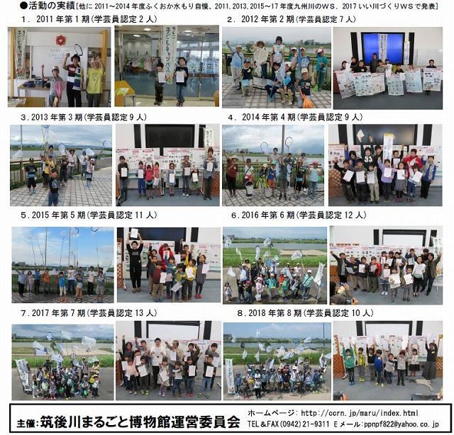 子ども学芸員養成講座活動の経緯2011-2018