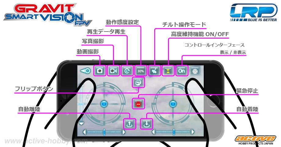 gravit-sv-tablet