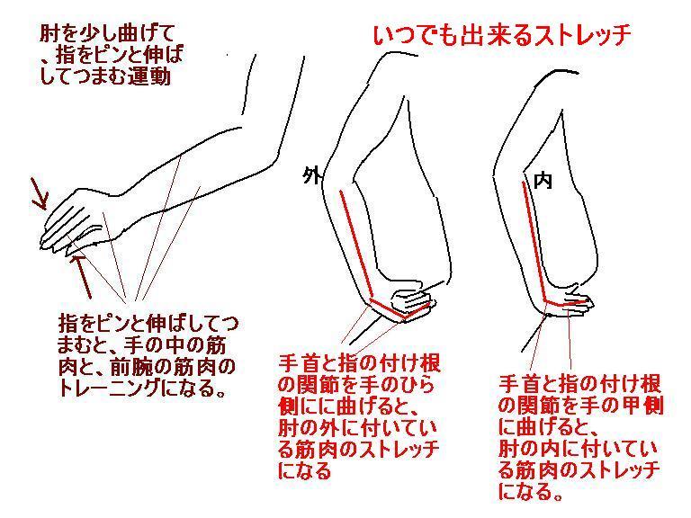 筋 トレ 手首 痛み