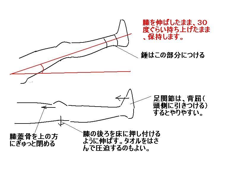 SLR訓練