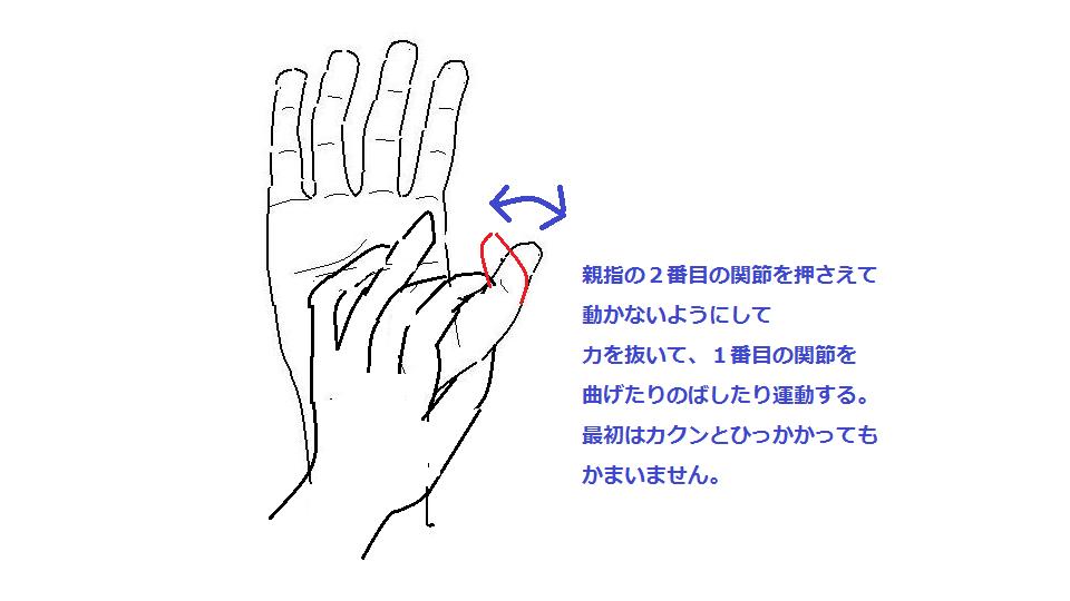 ばね指の運動法
