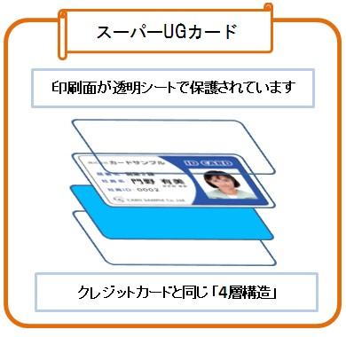 消えないカード!スーパーUGカード