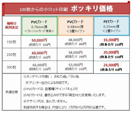 ポッキリプラン価格表