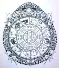 チベット九星盤