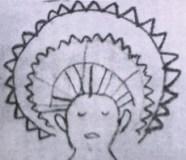 変性意識において現れる金色の光輪の図